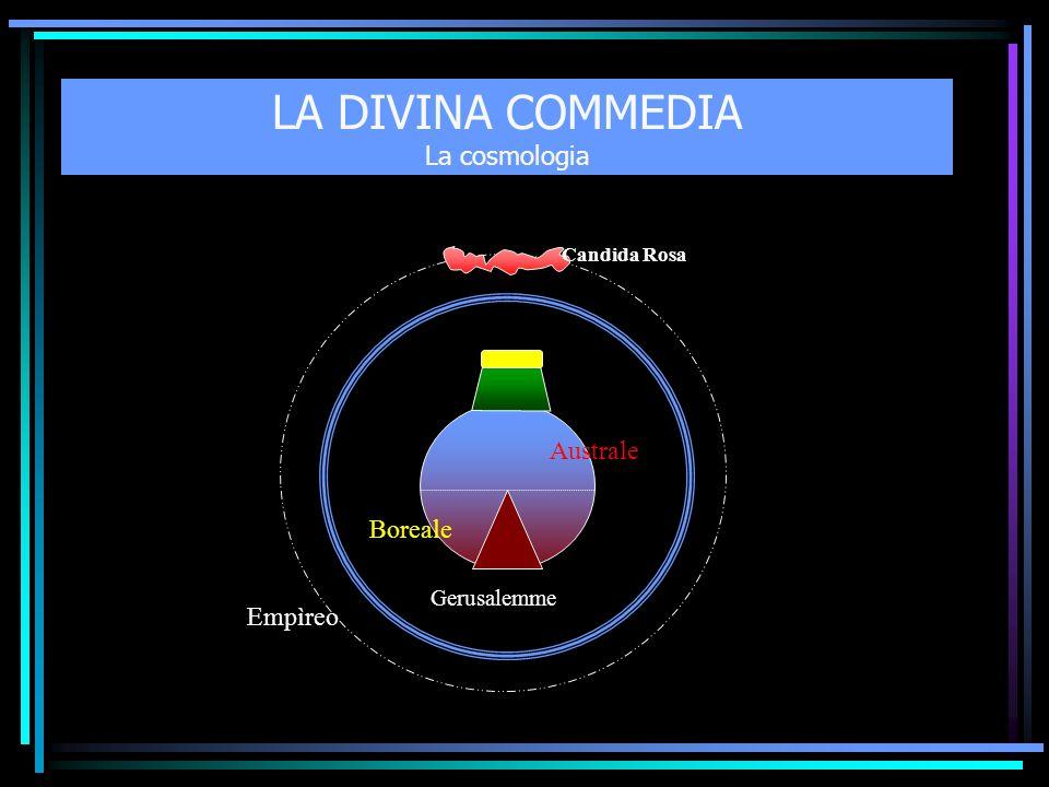 LA DIVINA COMMEDIA La cosmologia