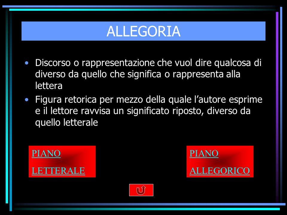 ALLEGORIA Discorso o rappresentazione che vuol dire qualcosa di diverso da quello che significa o rappresenta alla lettera.
