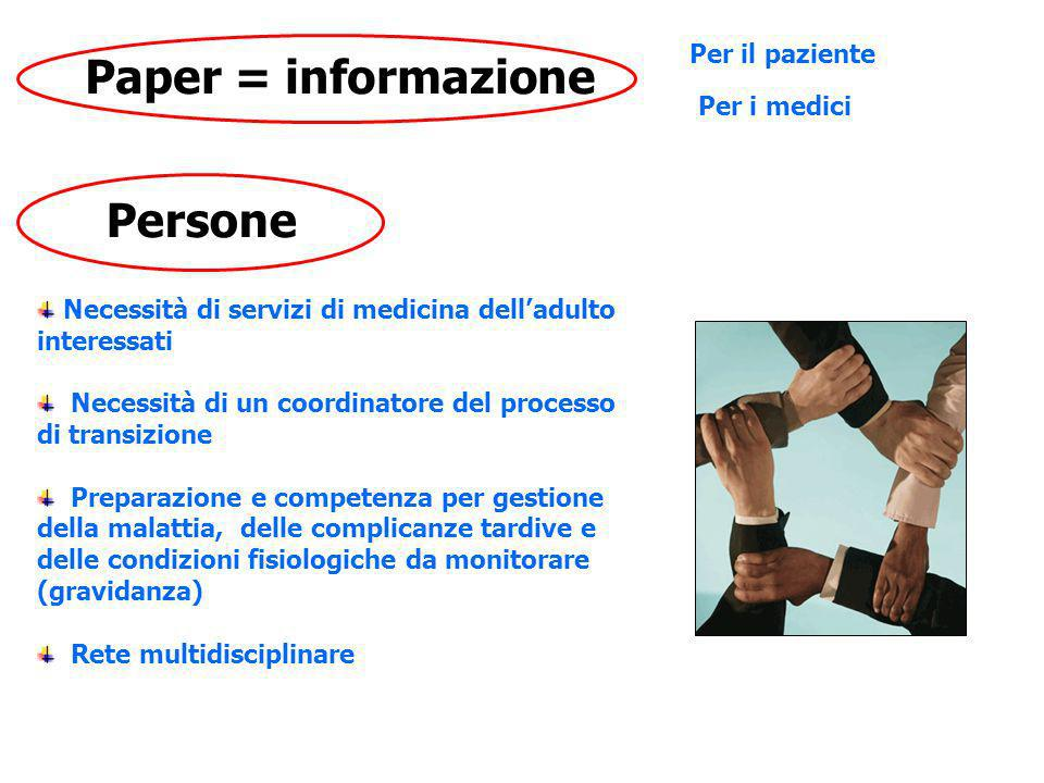 Paper = informazione Persone Per il paziente Per i medici