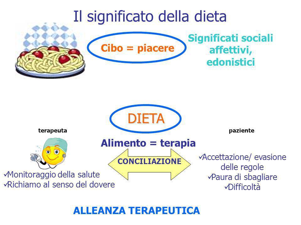 Significati sociali affettivi,