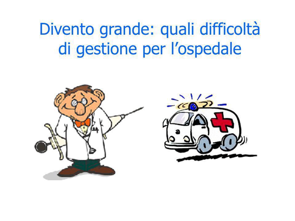 Divento grande: quali difficoltà di gestione per l'ospedale