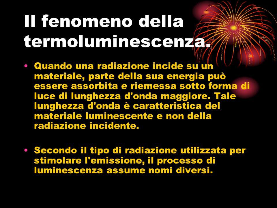 Il fenomeno della termoluminescenza.
