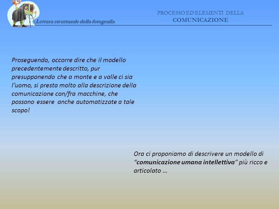 PROCESSO ED ELEMENTI DELLA COMUNICAZIONE