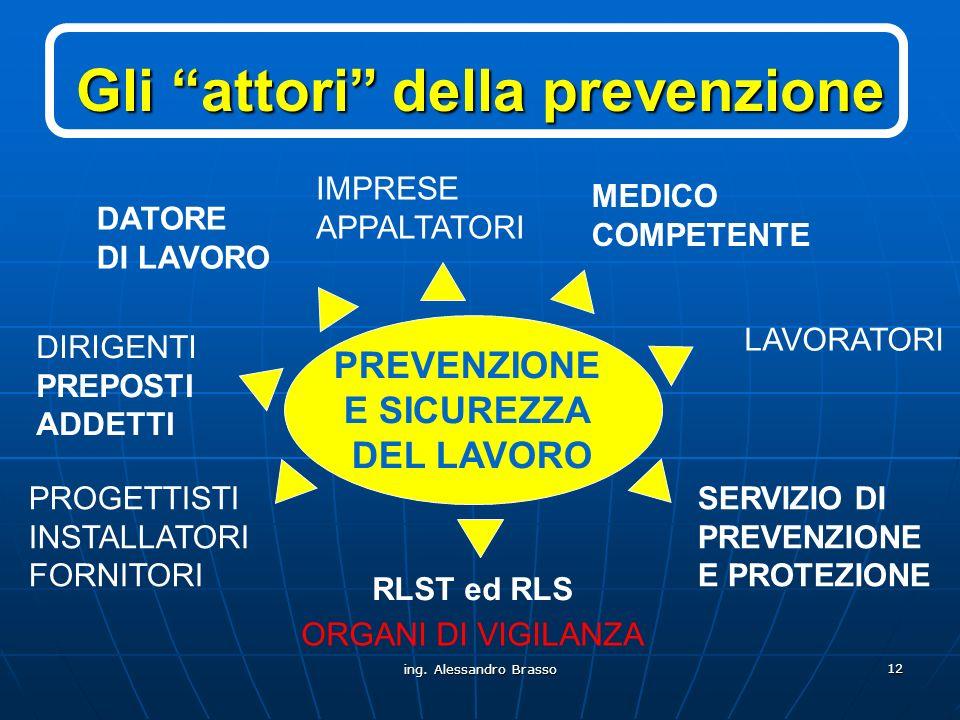 Gli attori della prevenzione