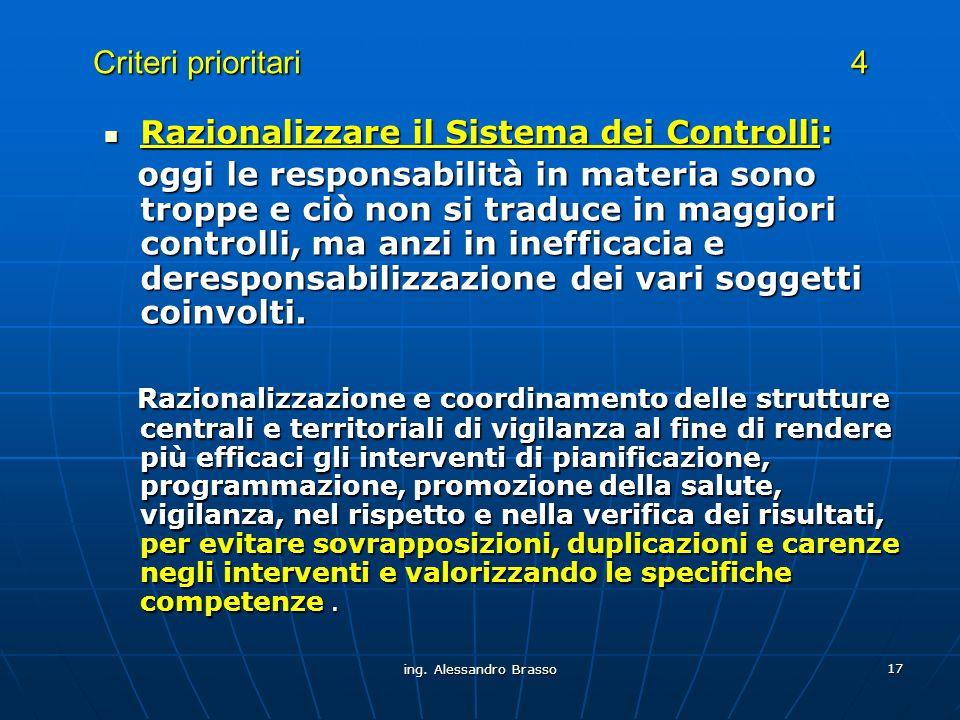 Razionalizzare il Sistema dei Controlli:
