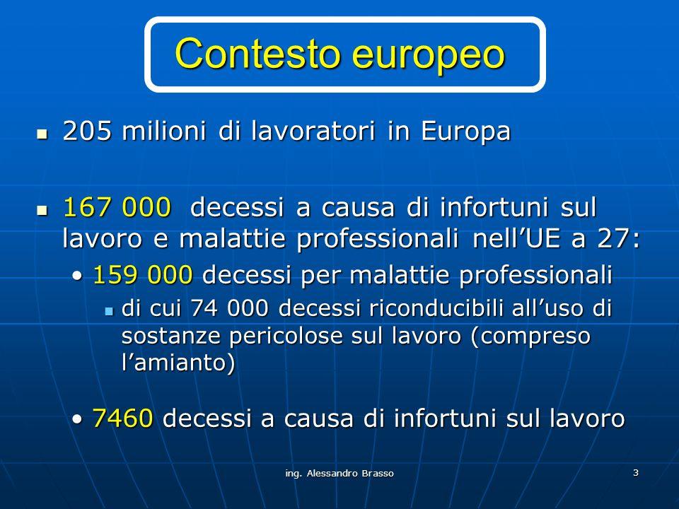 Contesto europeo 205 milioni di lavoratori in Europa