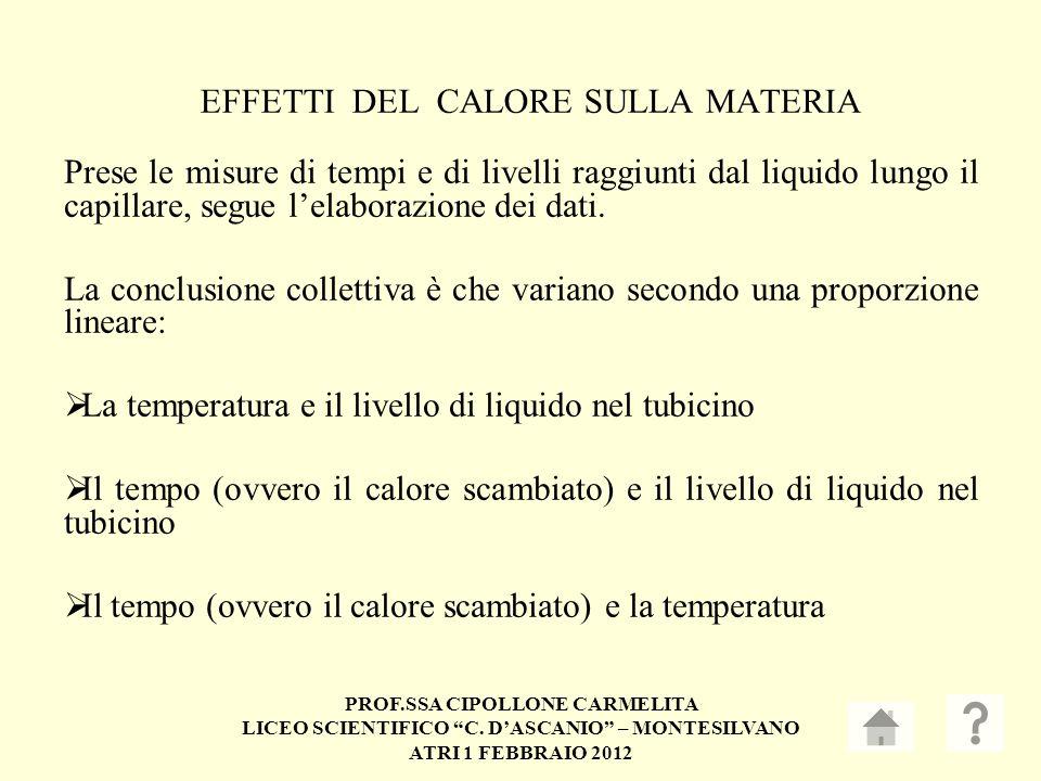 EFFETTI DEL CALORE SULLA MATERIA