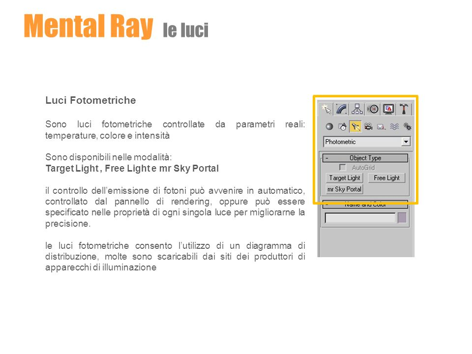 Mental Ray le luci Luci Fotometriche