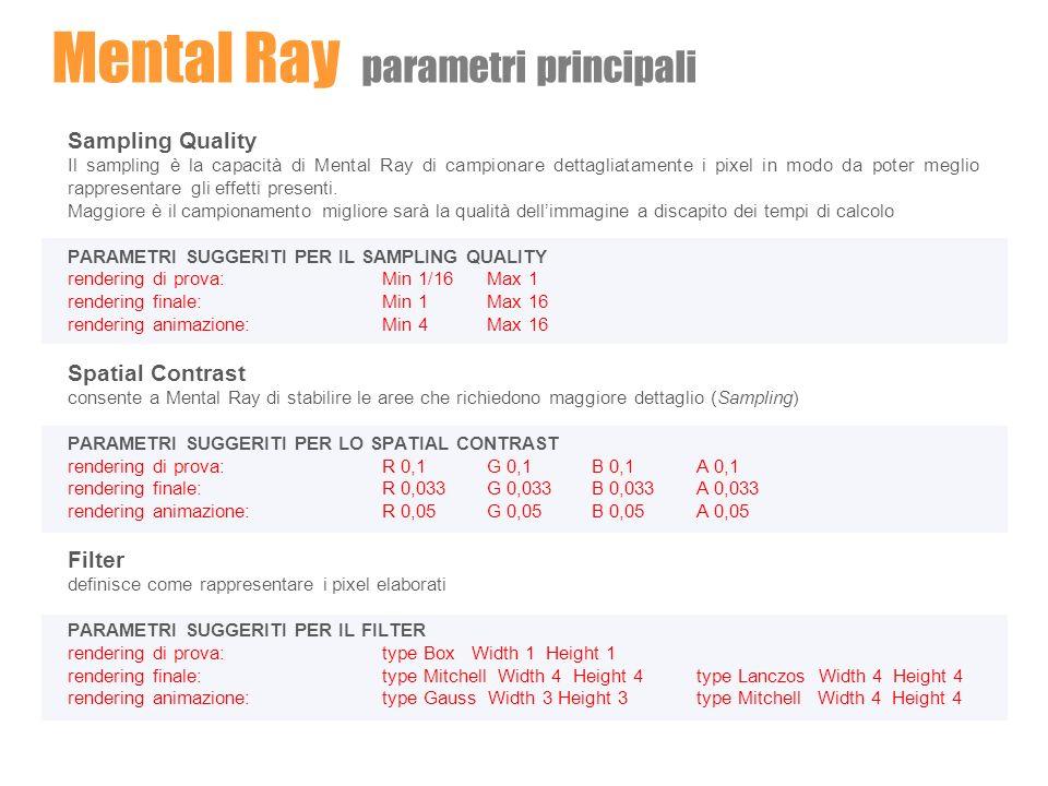 Mental Ray parametri principali