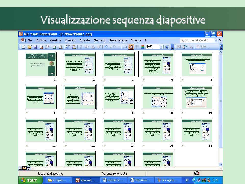 Visualizzazione sequenza diapositive