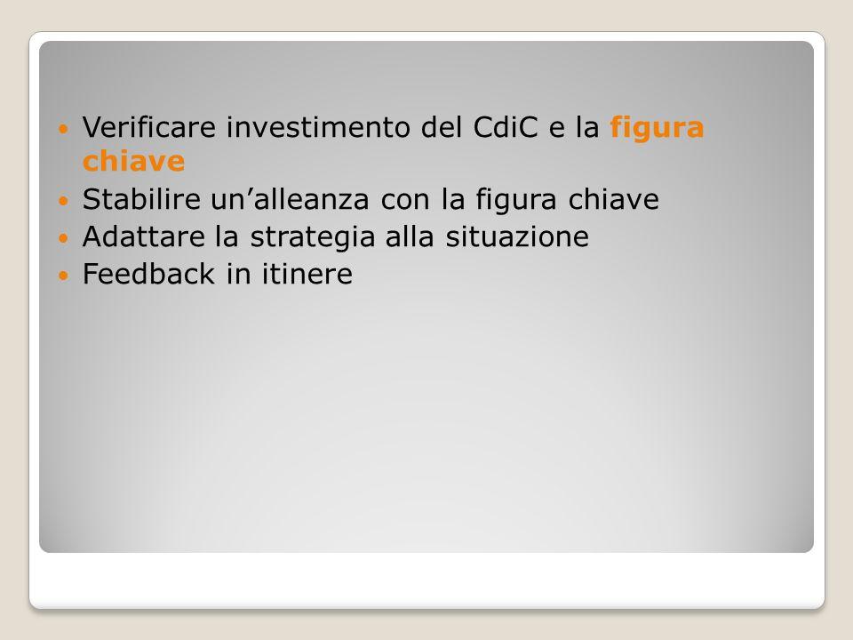 Verificare investimento del CdiC e la figura chiave