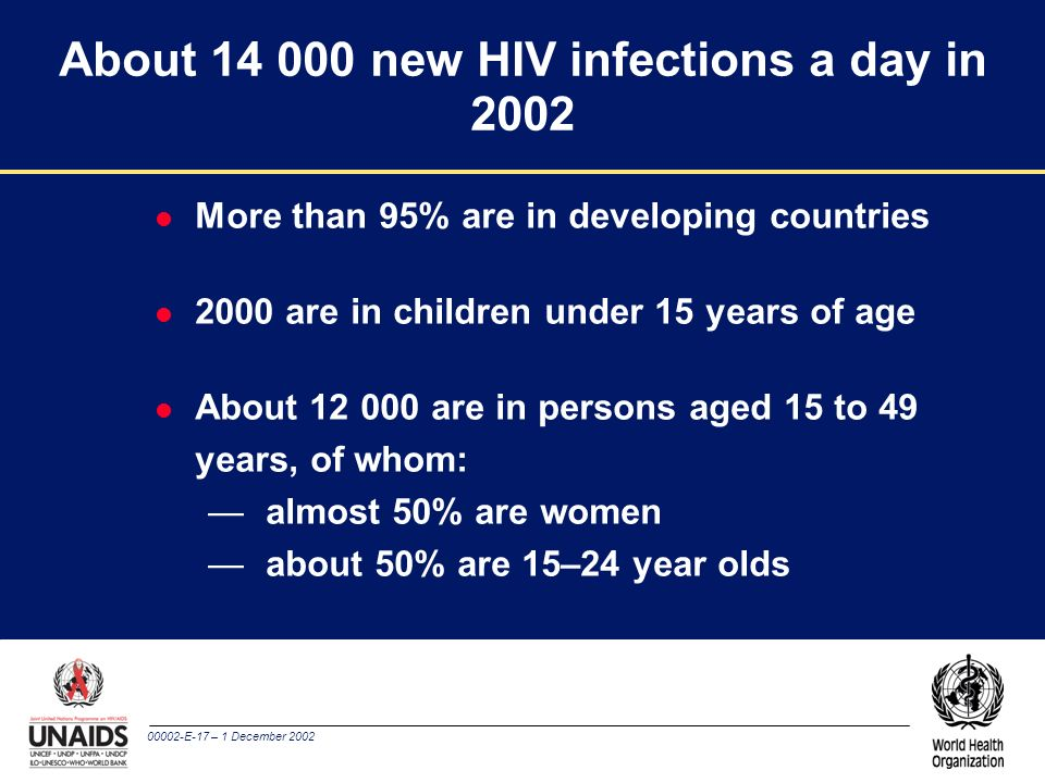 About 14 000 new HIV infections a day in 2002