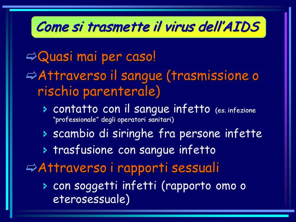 Come si trasmette il virus dell'AIDS