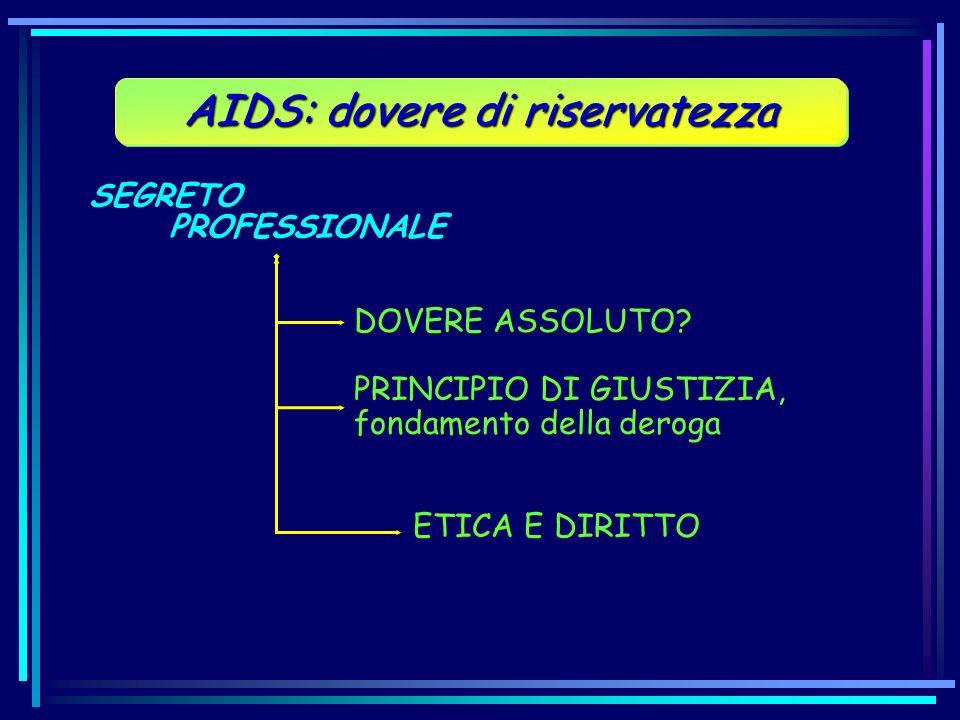 AIDS: dovere di riservatezza