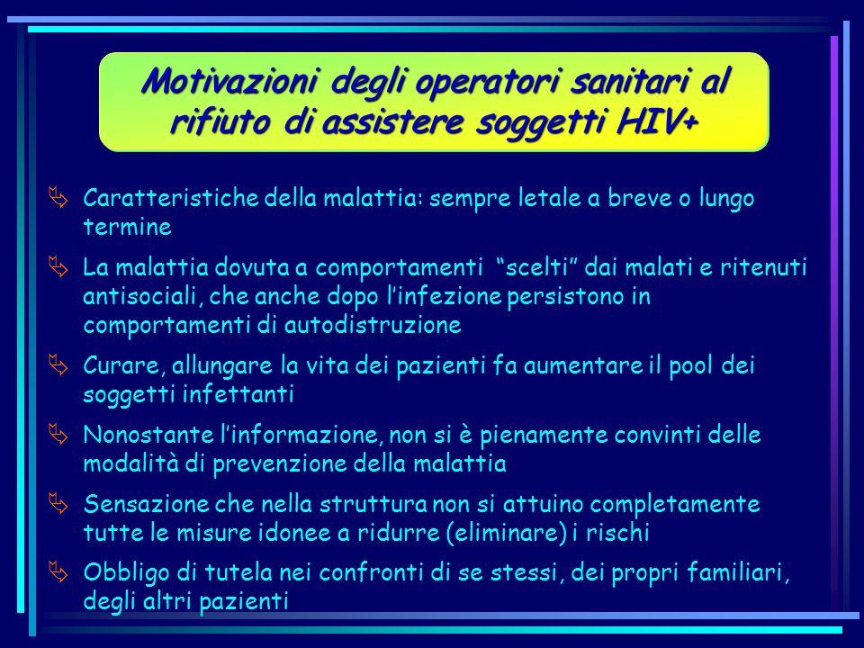 Motivazioni degli operatori sanitari al rifiuto di assistere soggetti HIV+