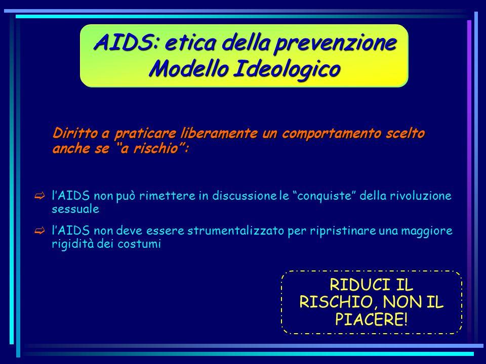 AIDS: etica della prevenzione Modello Ideologico