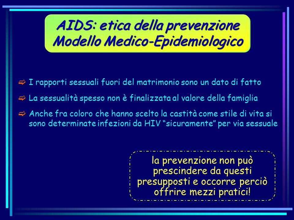 AIDS: etica della prevenzione Modello Medico-Epidemiologico