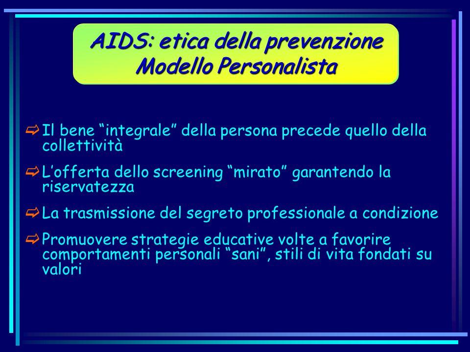 AIDS: etica della prevenzione