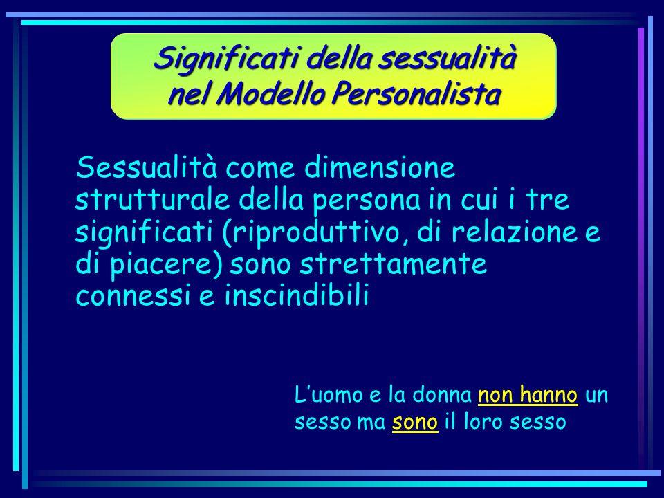 Significati della sessualità nel Modello Personalista