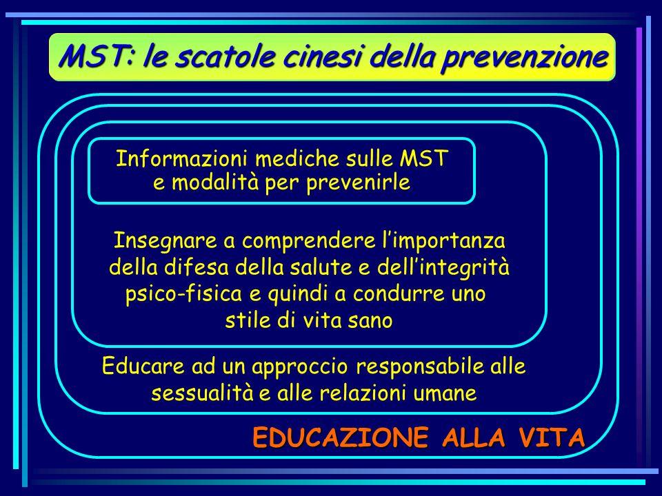 MST: le scatole cinesi della prevenzione