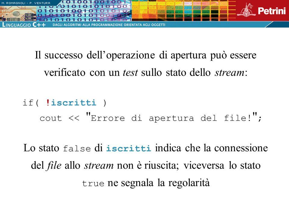 Il successo dell'operazione di apertura può essere verificato con un test sullo stato dello stream: