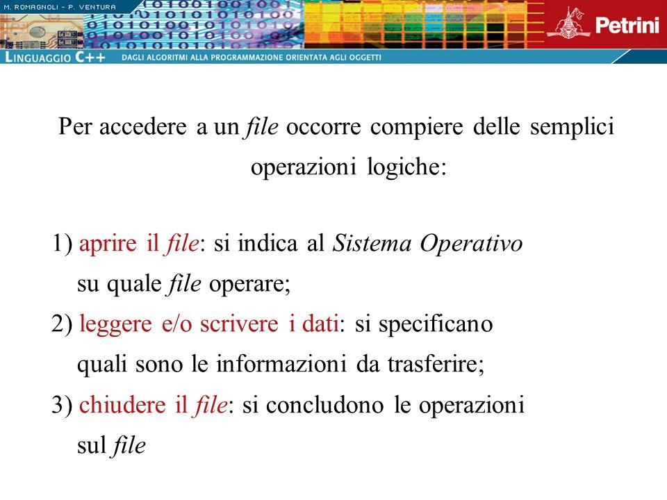 Per accedere a un file occorre compiere delle semplici operazioni logiche:
