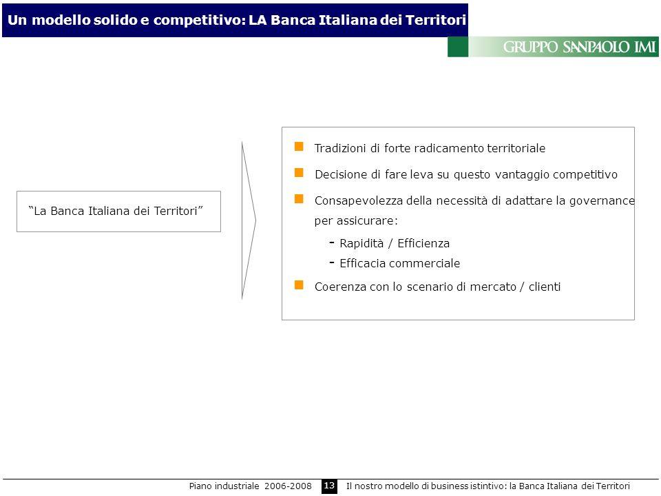 Un modello solido e competitivo: LA Banca Italiana dei Territori