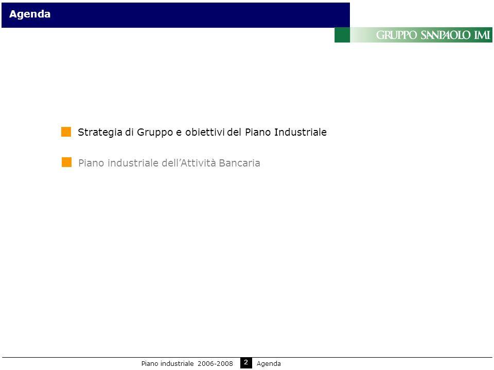 Strategia di Gruppo e obiettivi del Piano Industriale