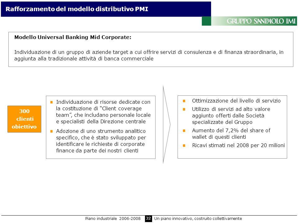 Rafforzamento del modello distributivo PMI