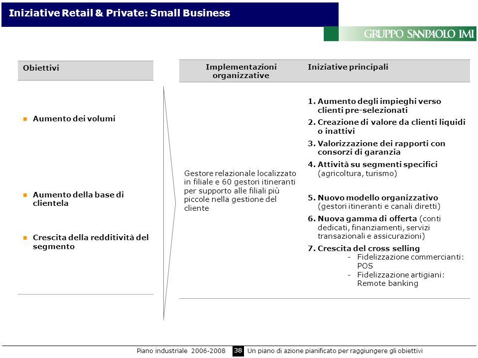 Iniziative Retail & Private: Small Business