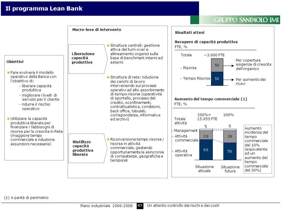 Il programma Lean Bank Macro-leve di intervento Risultati attesi