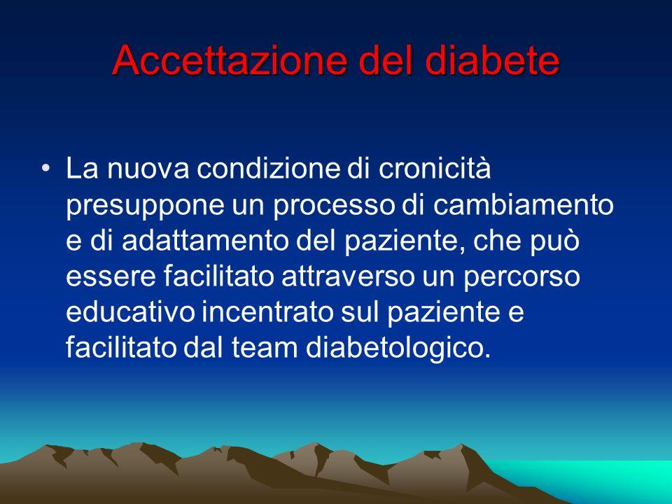Accettazione del diabete