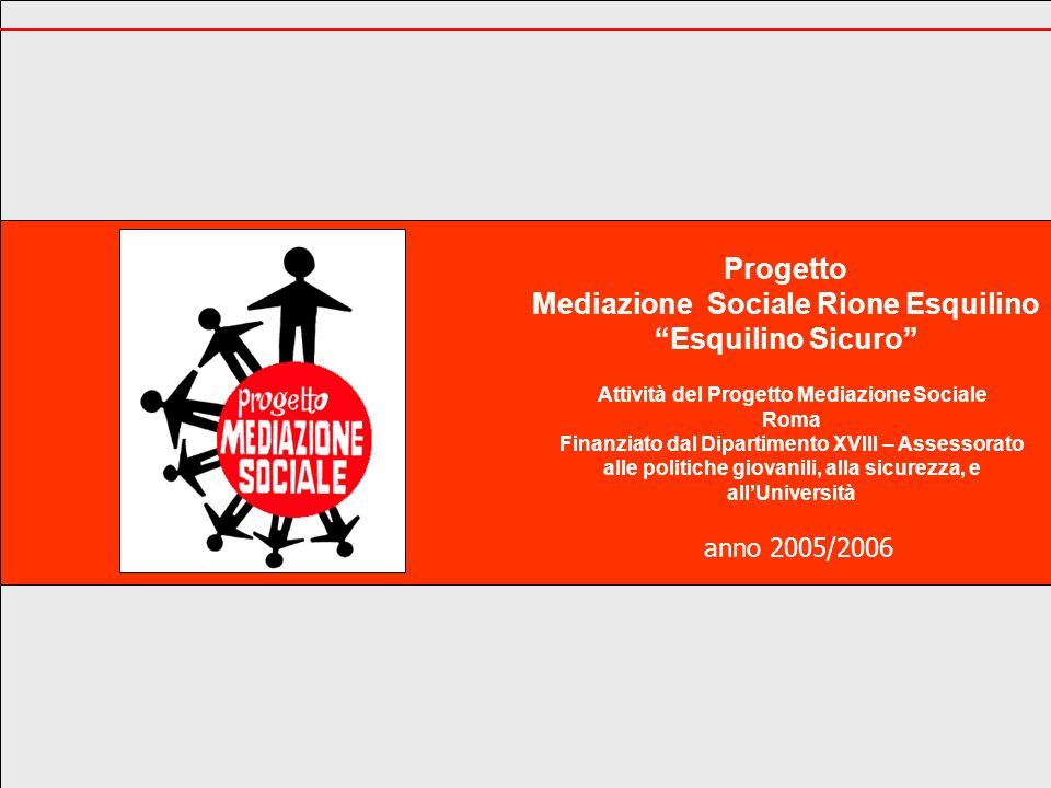Progetto Mediazione Sociale Rione Esquilino Esquilino Sicuro
