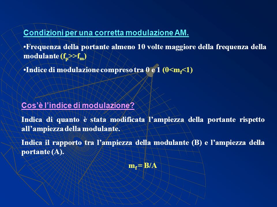 Condizioni per una corretta modulazione AM.