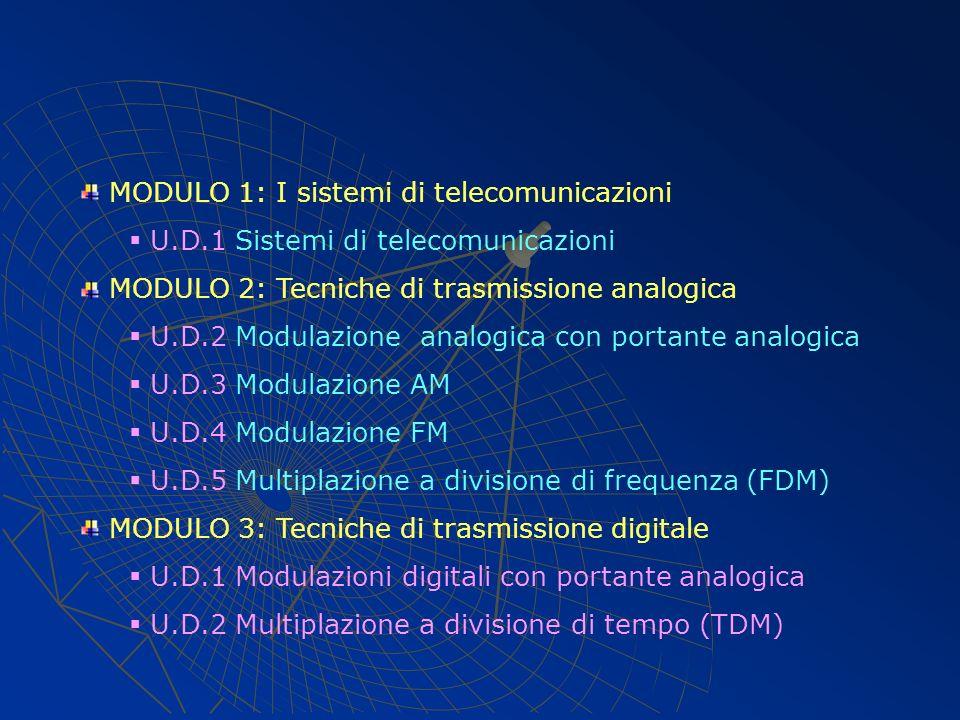 MODULO 1: I sistemi di telecomunicazioni