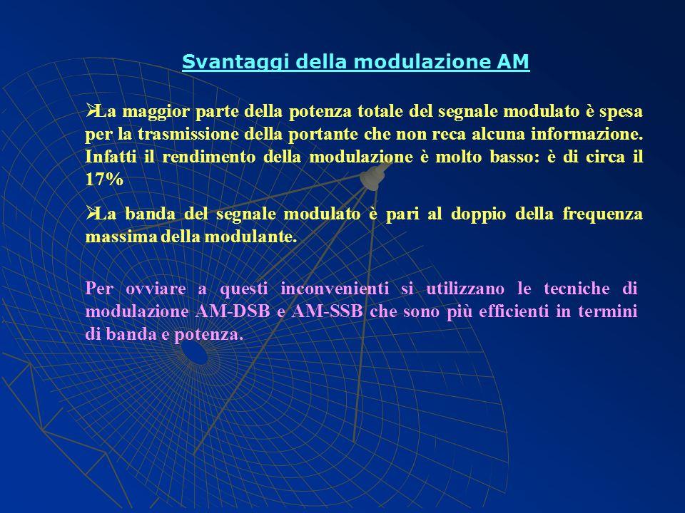 Svantaggi della modulazione AM