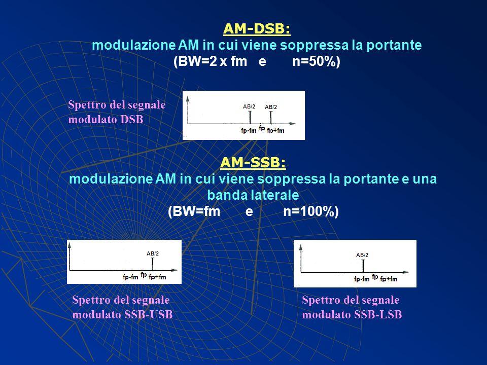 modulazione AM in cui viene soppressa la portante (BW=2 x fm e n=50%)