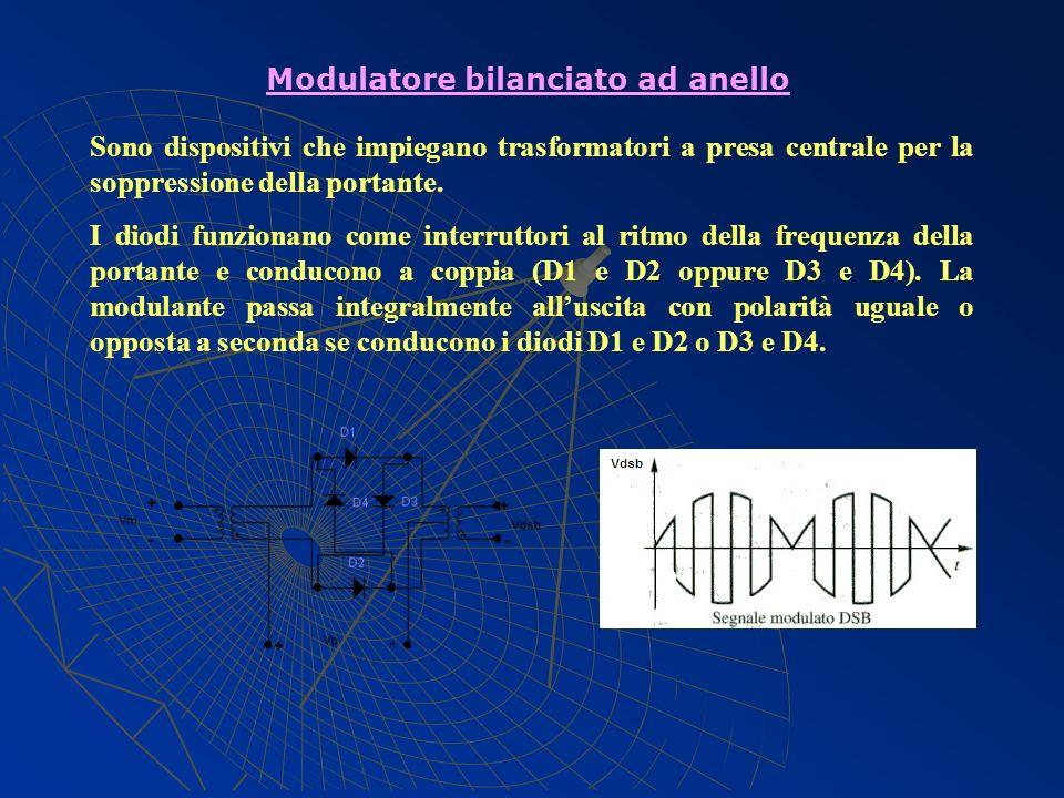 Modulatore bilanciato ad anello