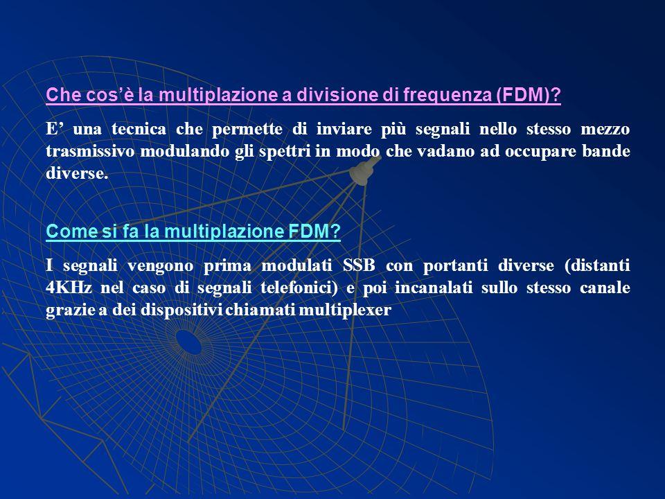 Che cos'è la multiplazione a divisione di frequenza (FDM)
