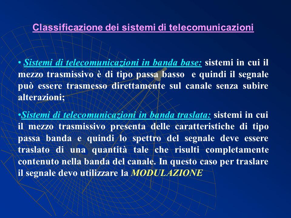 Classificazione dei sistemi di telecomunicazioni