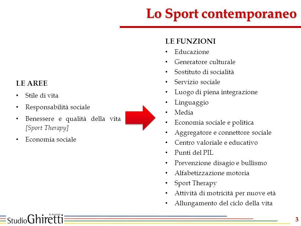 Lo Sport contemporaneo