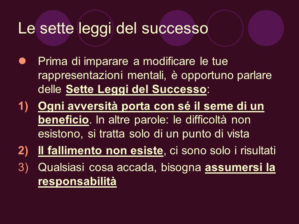 Le sette leggi del successo