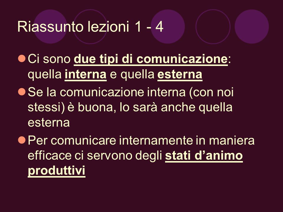 Riassunto lezioni 1 - 4 Ci sono due tipi di comunicazione: quella interna e quella esterna.