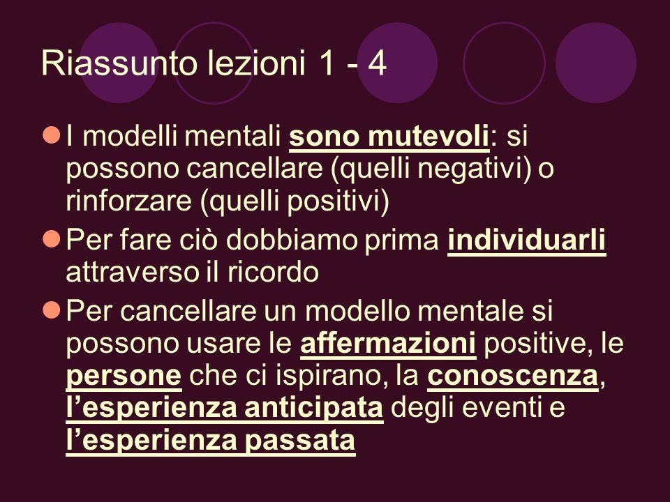 Riassunto lezioni 1 - 4 I modelli mentali sono mutevoli: si possono cancellare (quelli negativi) o rinforzare (quelli positivi)