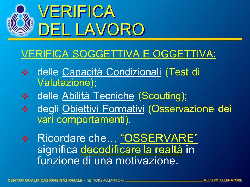 VERIFICA DEL LAVORO VERIFICA SOGGETTIVA E OGGETTIVA: delle Capacità Condizionali (Test di Valutazione);
