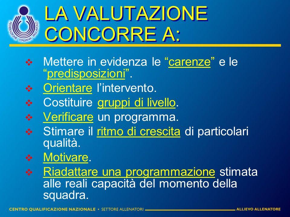 LA VALUTAZIONE CONCORRE A: