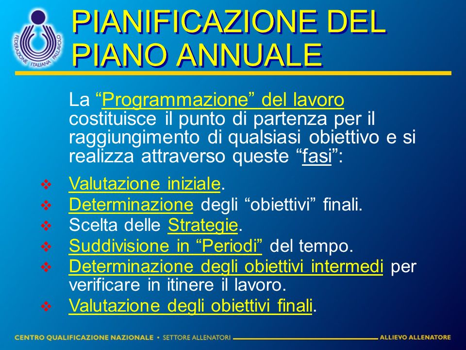 PIANIFICAZIONE DEL PIANO ANNUALE