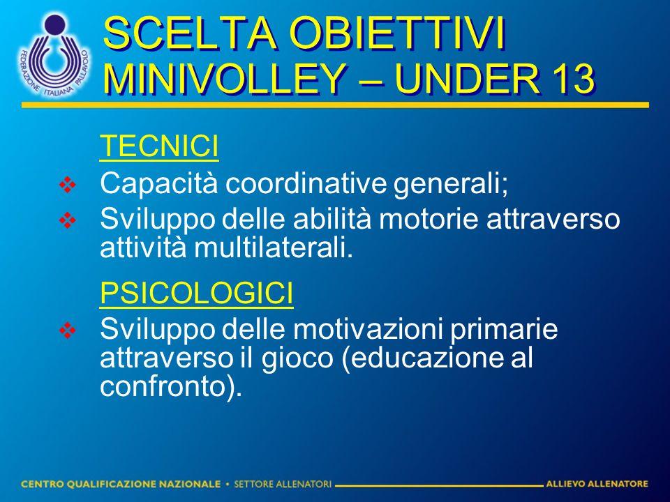 SCELTA OBIETTIVI MINIVOLLEY – UNDER 13