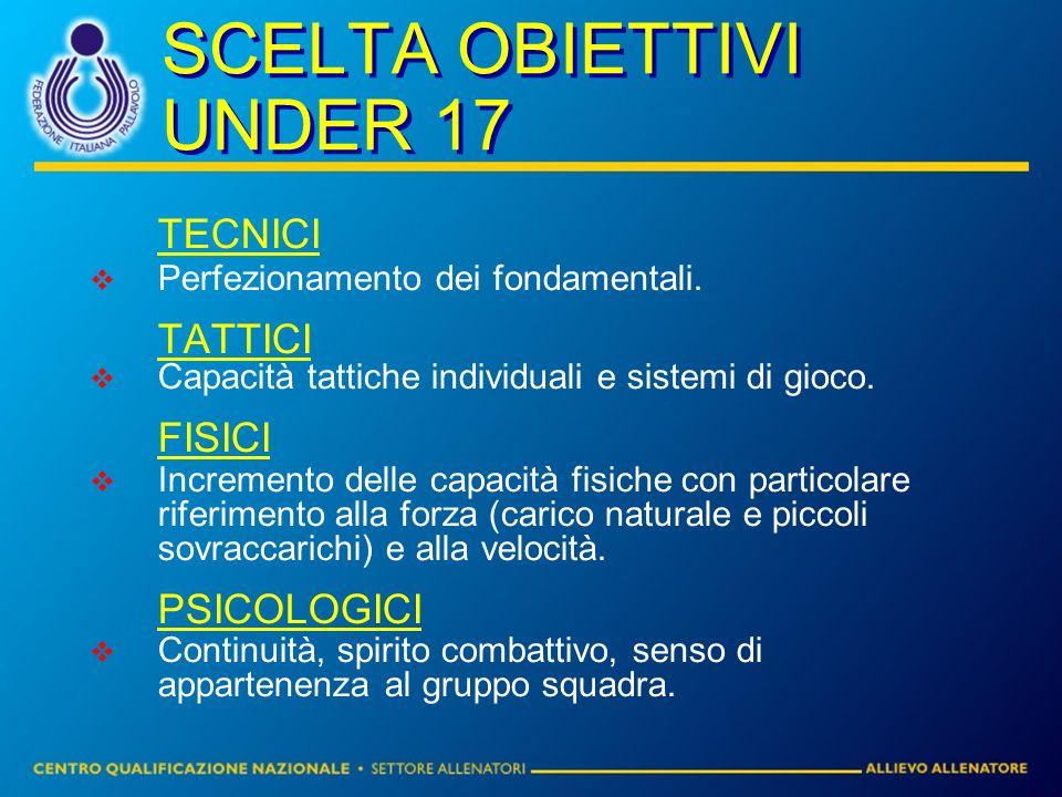SCELTA OBIETTIVI UNDER 17
