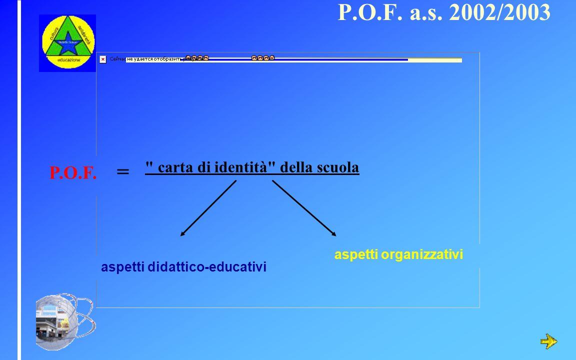 P.O.F. a.s. 2002/2003 P.O.F. = carta di identità della scuola
